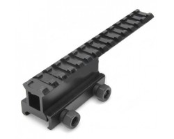 65 / 144mm picatinny rail