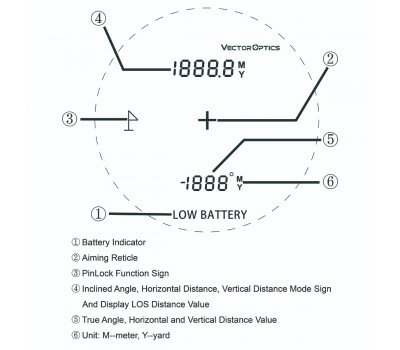 Дальномер Paragon 6x25 SCRF-15