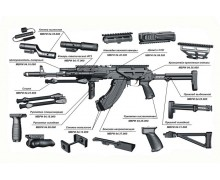 Weapon accessories and tuning